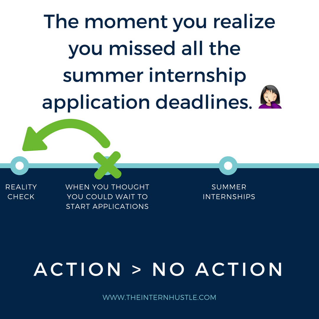 Missed Internship Application Deadlines