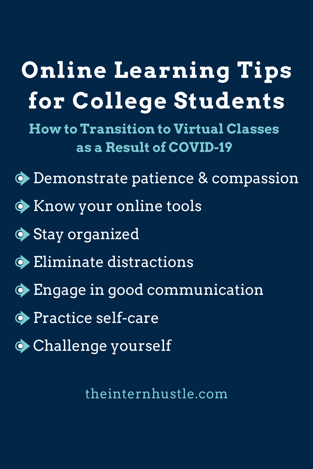 Online Learning Tips for College Students (Amid Coronavirus)